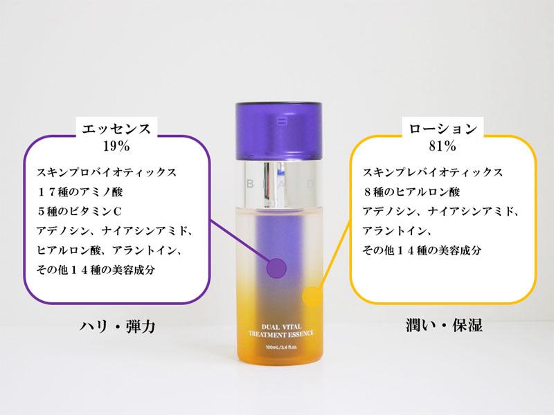 ボノトックス ビエイド 2層式 美容液